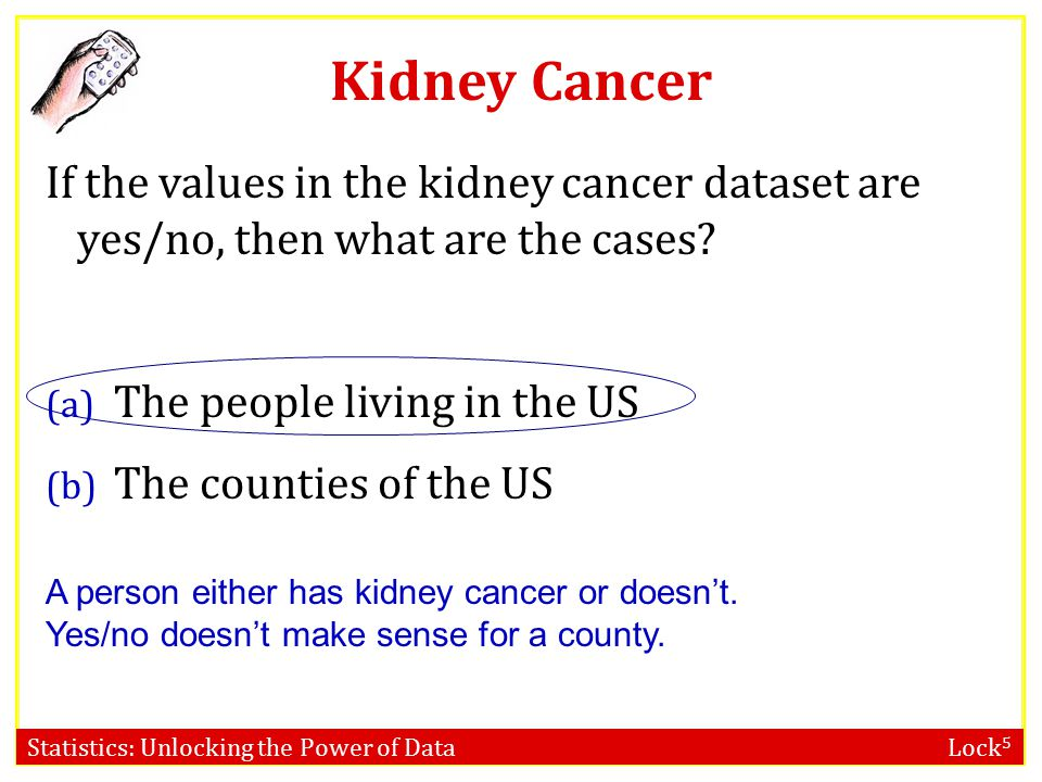 Kidney Cancer If the values in the kidney cancer dataset are yes/no, then what are the cases The people living in the US.