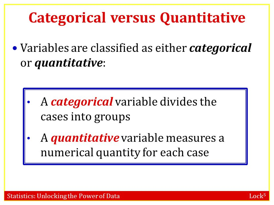Categorical versus Quantitative