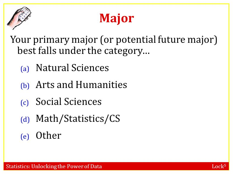 Major Your primary major (or potential future major) best falls under the category… Natural Sciences.