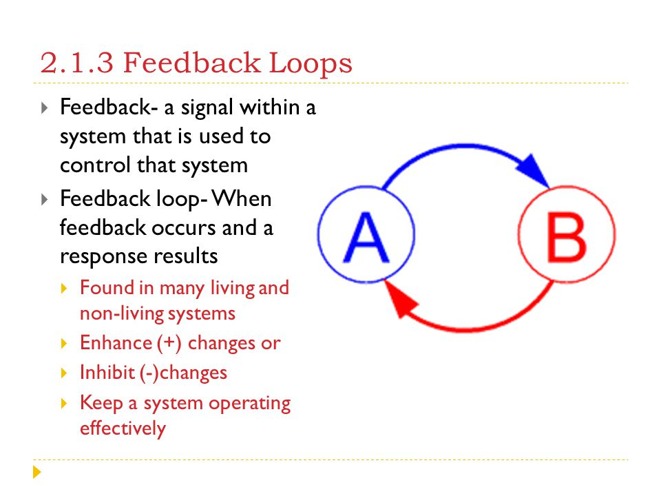 2.1.3 Feedback Loops Feedback- a signal within a system that is used to control that system.