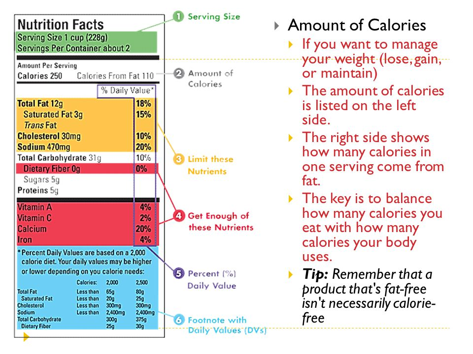 Amount of Calories If you want to manage your weight (lose, gain, or maintain) The amount of calories is listed on the left side.