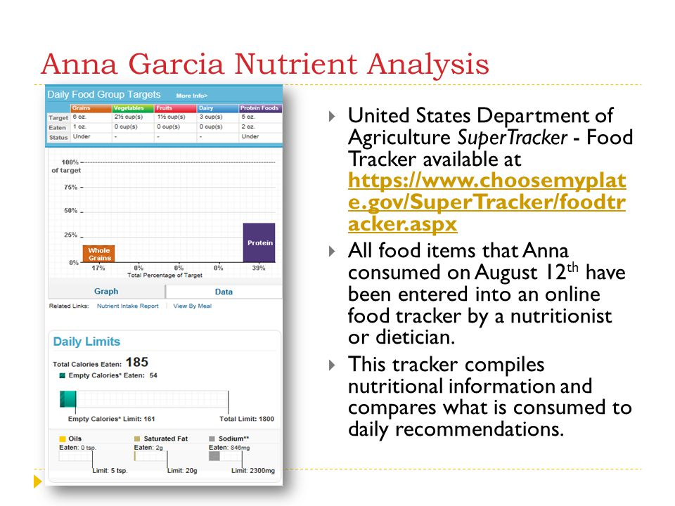 Anna Garcia Nutrient Analysis