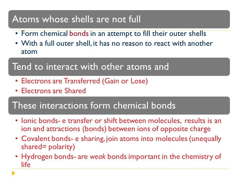 Atoms whose shells are not full