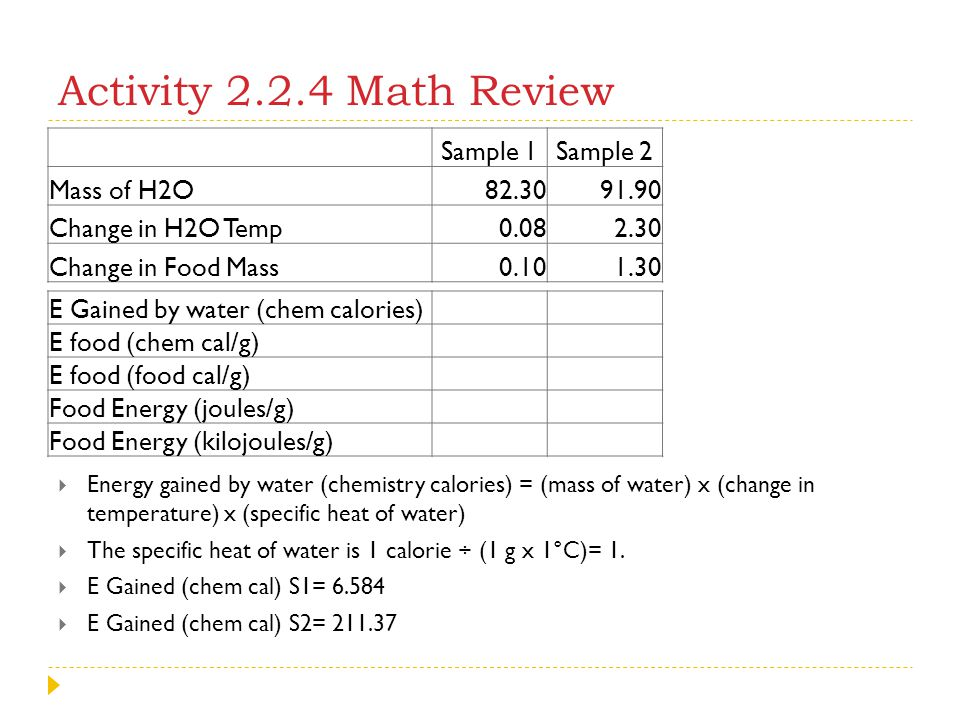Activity 2.2.4 Math Review Sample 1 Sample 2 Mass of H2O 82.30 91.90