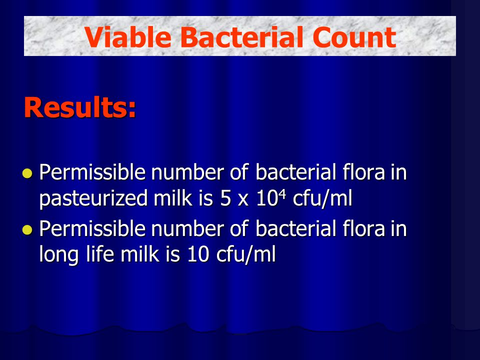 Viable Bacterial Count