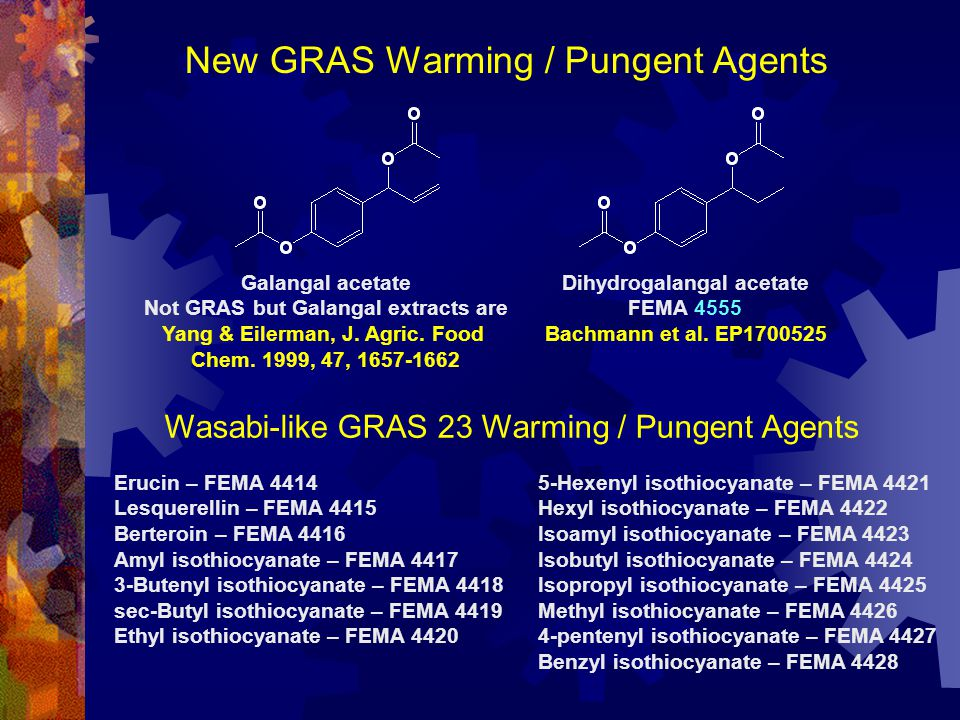 New GRAS Warming / Pungent Agents