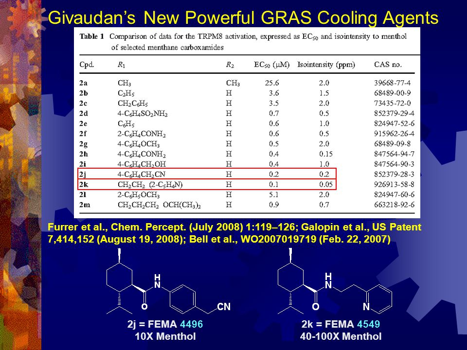 Givaudan's New Powerful GRAS Cooling Agents