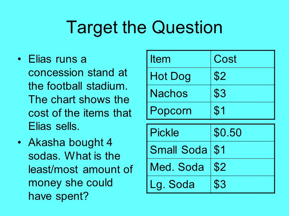 Target the Question Elias runs a concession stand at the football stadium. The chart shows the cost of the items that Elias sells.