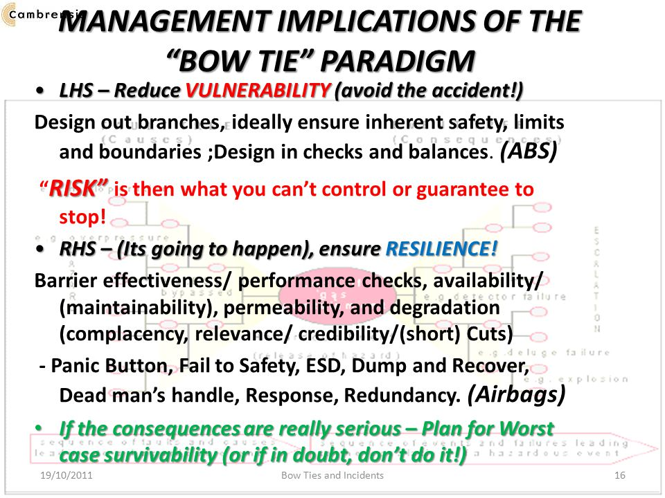 MANAGEMENT IMPLICATIONS OF THE