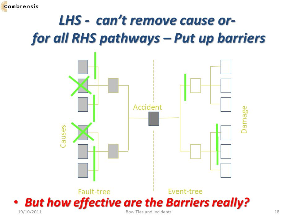 LHS - can't remove cause or- for all RHS pathways – Put up barriers
