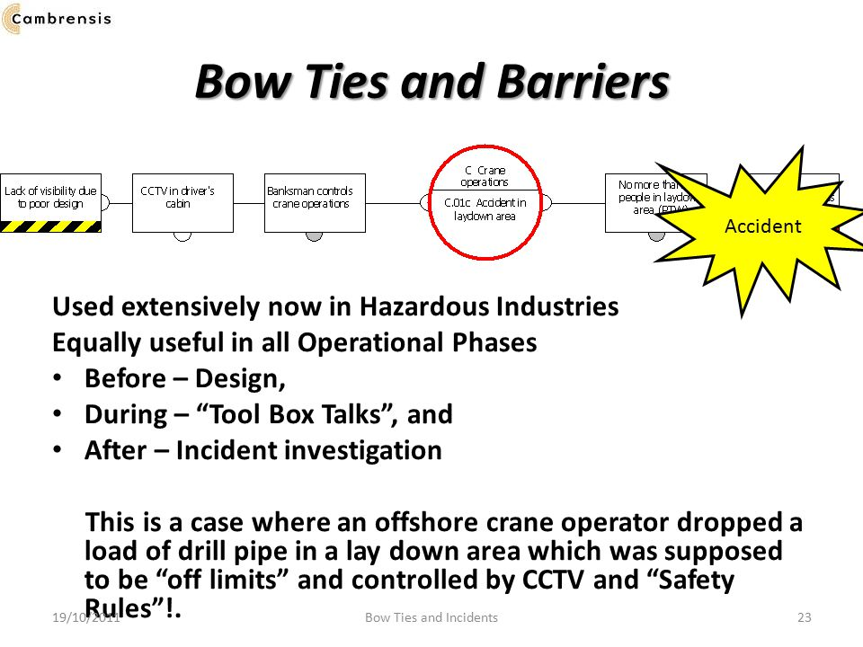 Bow Ties and Barriers Used extensively now in Hazardous Industries