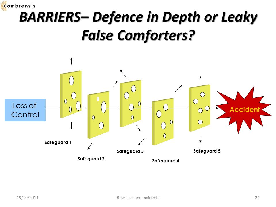 BARRIERS– Defence in Depth or Leaky False Comforters
