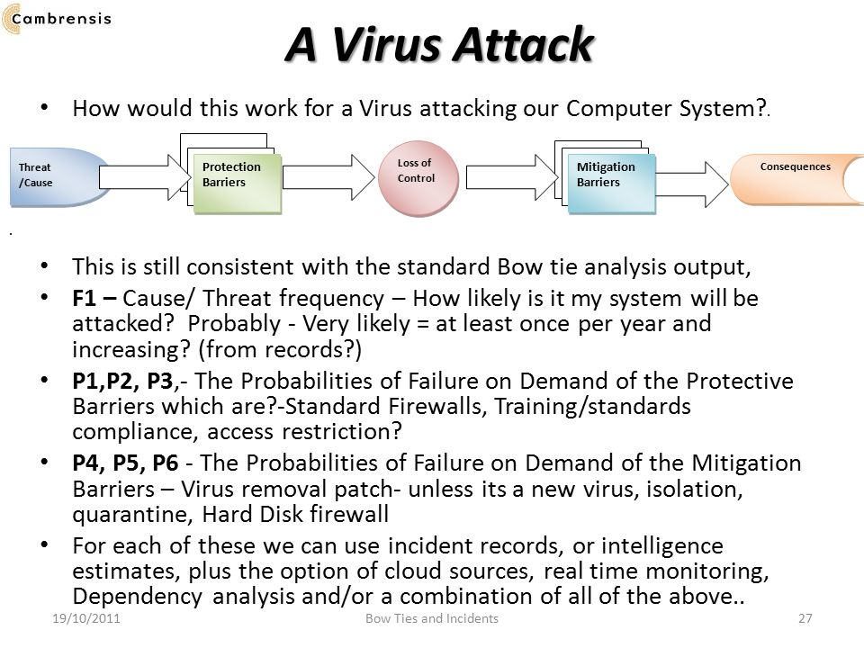 A Virus Attack How would this work for a Virus attacking our Computer System . This is still consistent with the standard Bow tie analysis output,