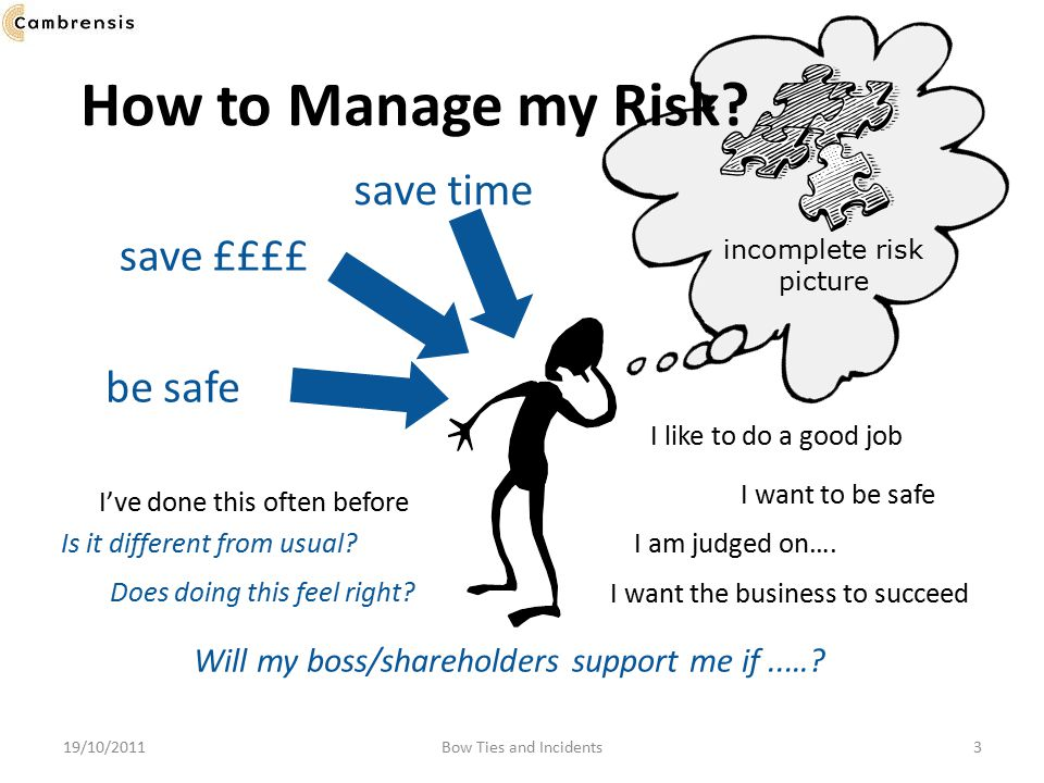 How to Manage my Risk save time save ££££ be safe