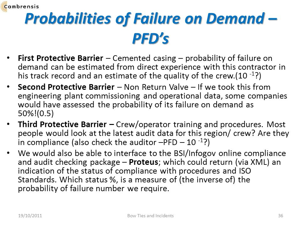 Probabilities of Failure on Demand – PFD's