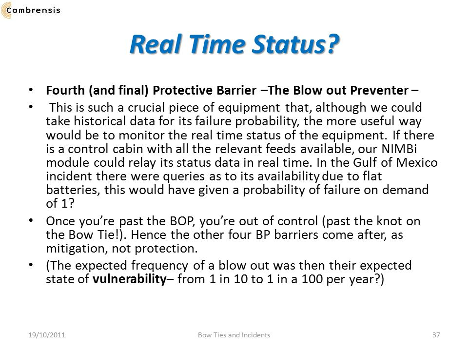 Real Time Status Fourth (and final) Protective Barrier –The Blow out Preventer –