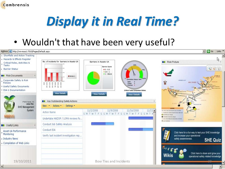 Display it in Real Time Wouldn t that have been very useful