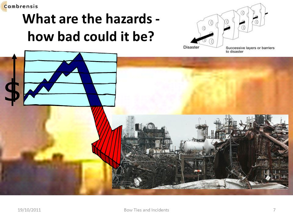 What are the hazards - how bad could it be