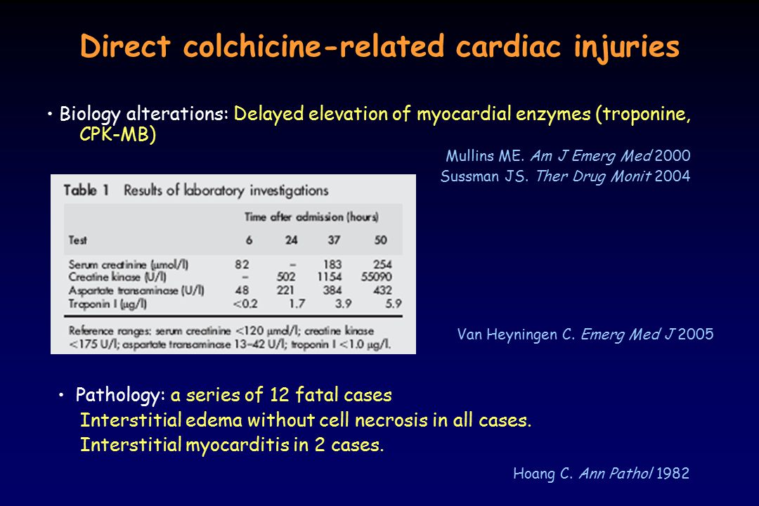 Direct colchicine-related cardiac injuries