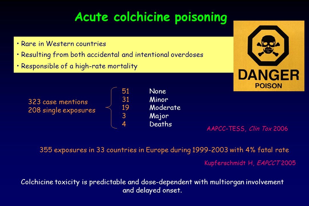 Acute colchicine poisoning