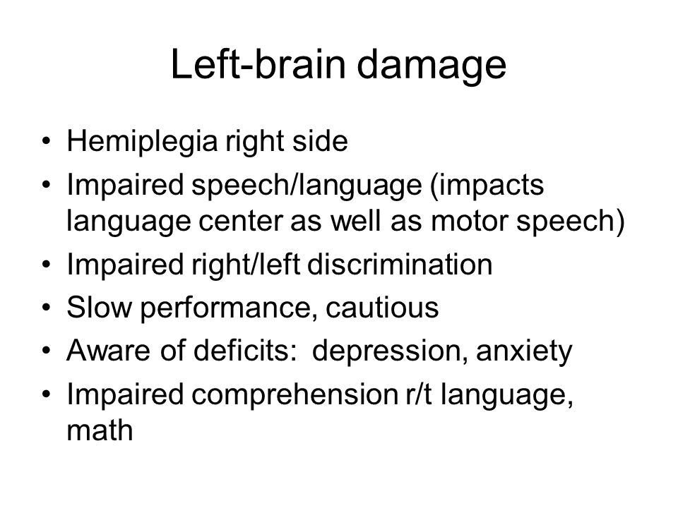 Left-brain damage Hemiplegia right side