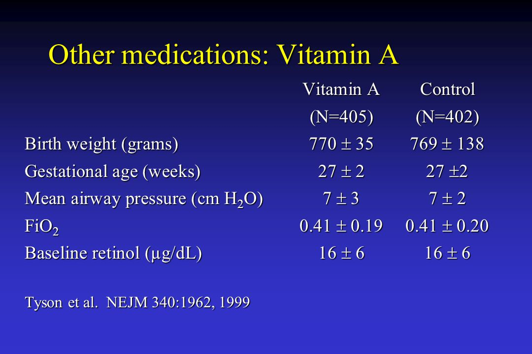 Other medications: Vitamin A