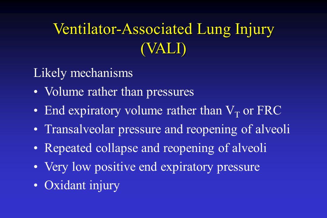 Ventilator-Associated Lung Injury (VALI)