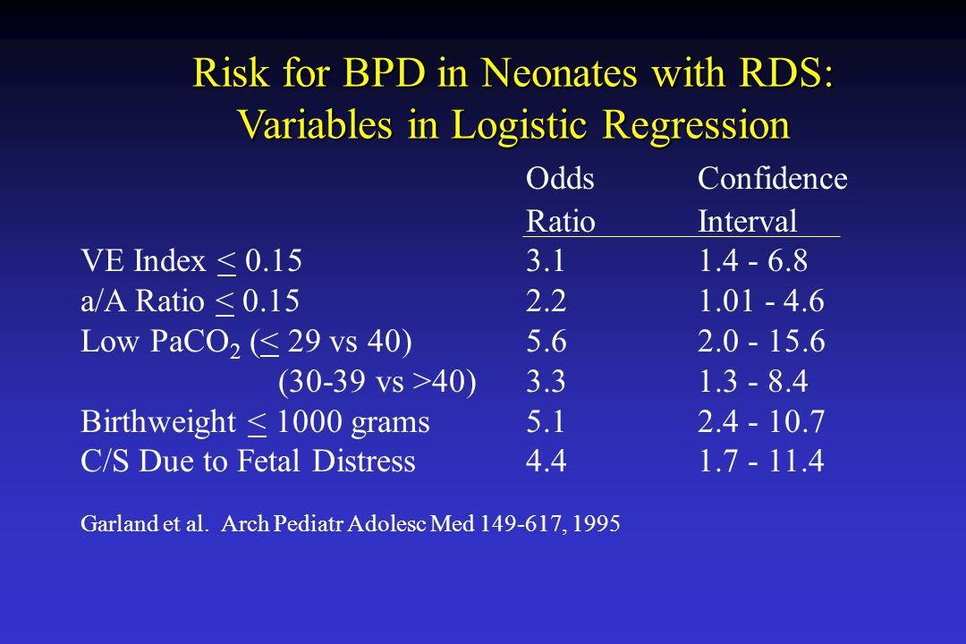 Risk for BPD in Neonates with RDS: Variables in Logistic Regression