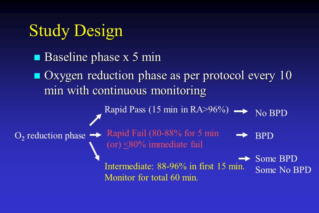 Study Design Baseline phase x 5 min