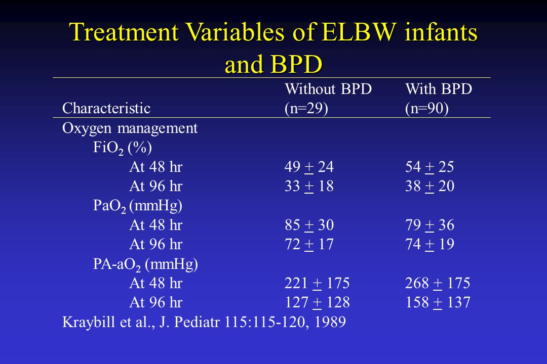 Treatment Variables of ELBW infants and BPD