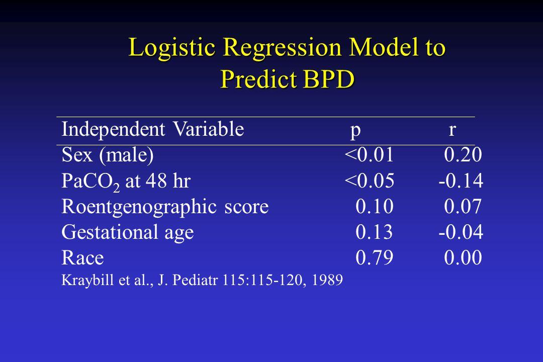 Logistic Regression Model to Predict BPD