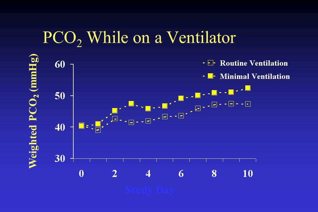 PCO2 While on a Ventilator