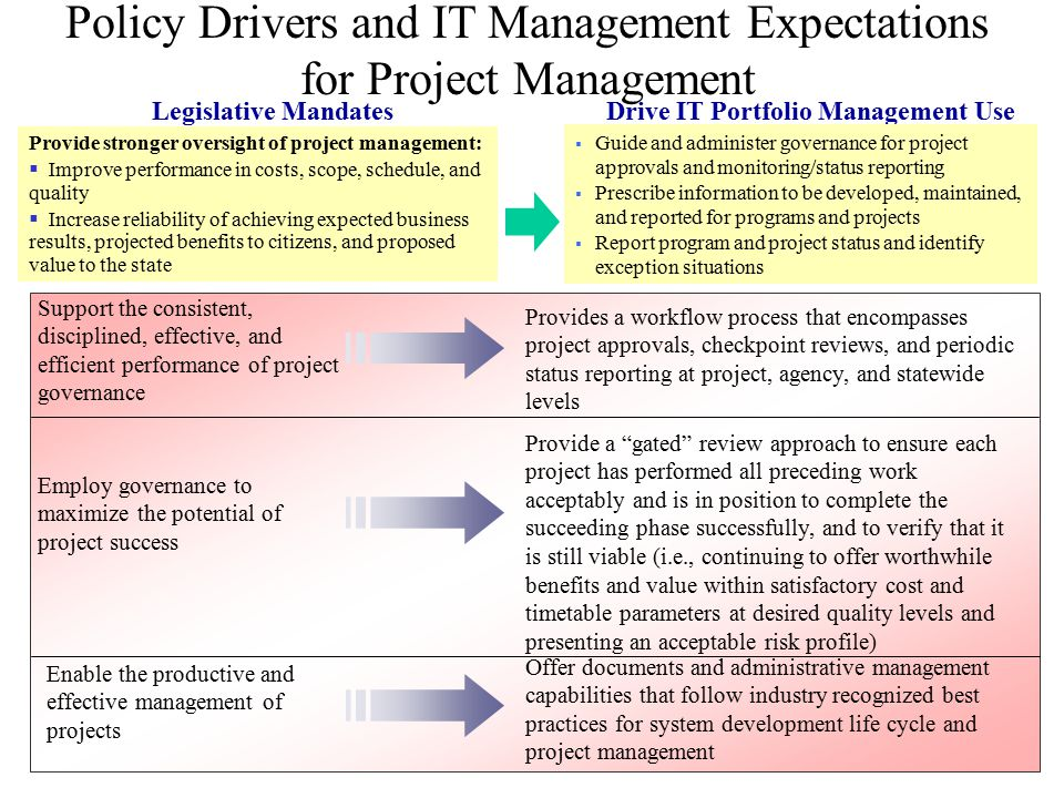 Policy Drivers and IT Management Expectations for Project Management