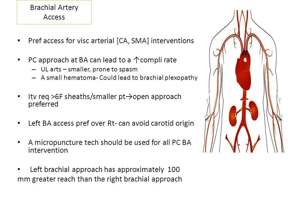 Brachial Artery Access