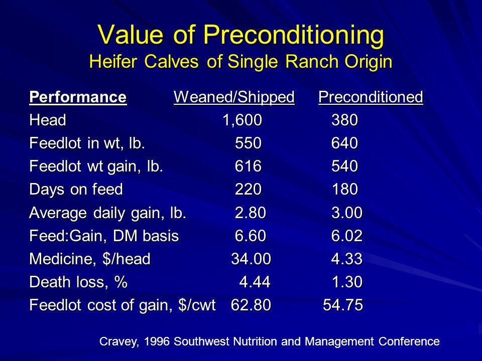 Value of Preconditioning Heifer Calves of Single Ranch Origin