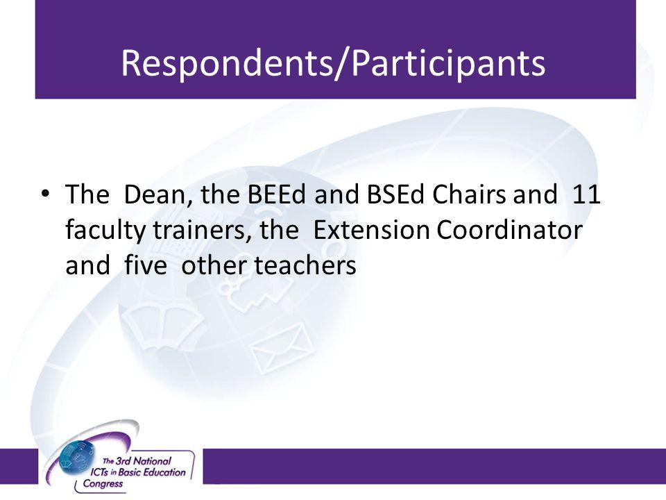 Respondents/Participants