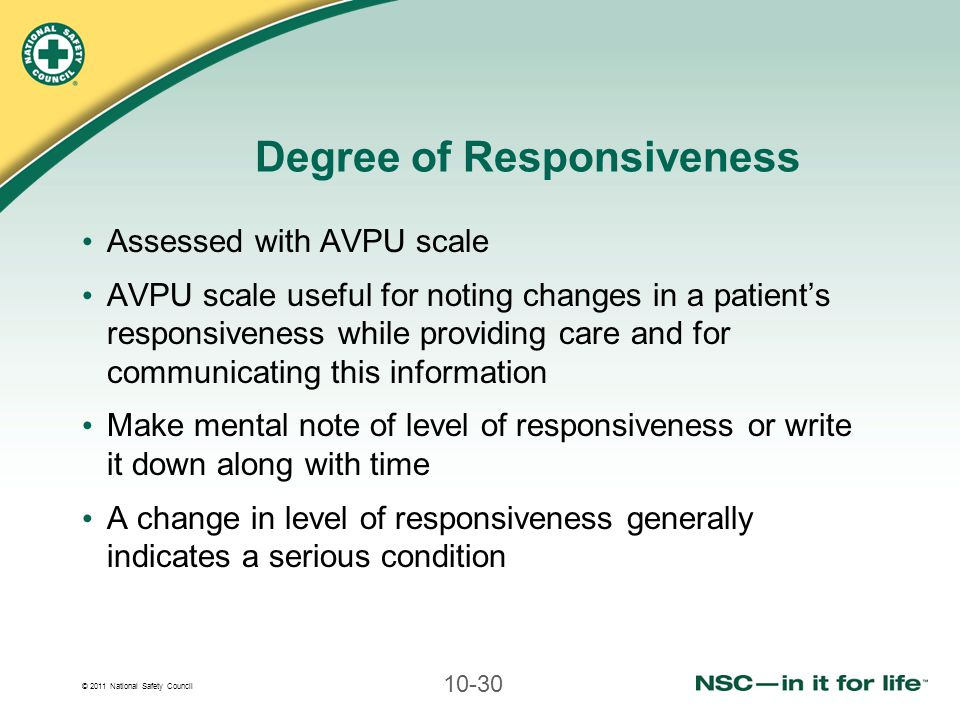 Degree of Responsiveness