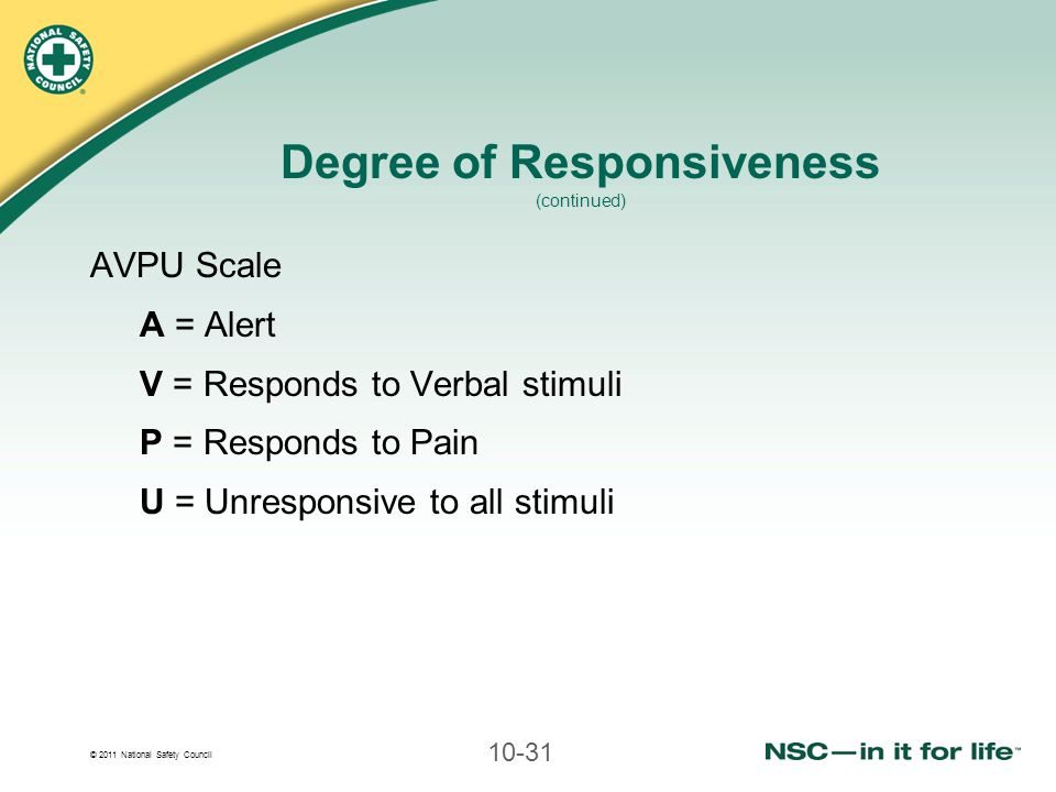 Degree of Responsiveness (continued)