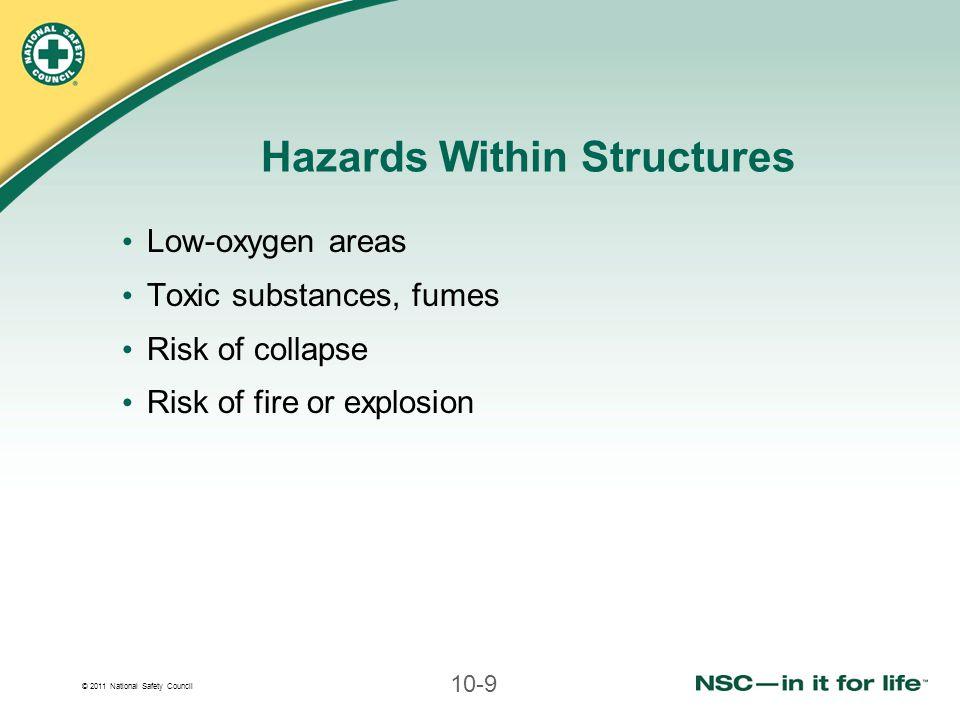 Hazards Within Structures