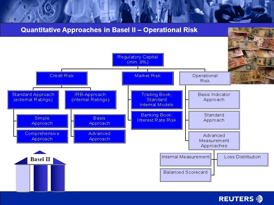 Quantitative Approaches in Basel II – Operational Risk