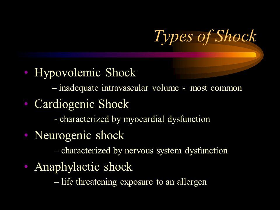 Types of Shock Hypovolemic Shock Cardiogenic Shock Neurogenic shock