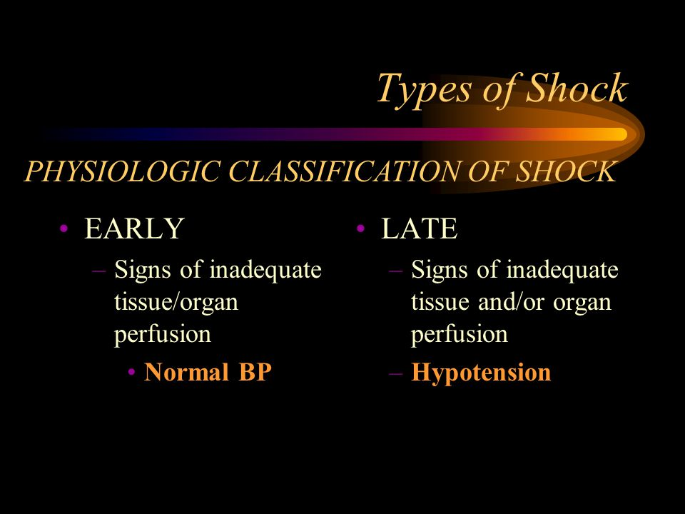 Types of Shock PHYSIOLOGIC CLASSIFICATION OF SHOCK EARLY LATE