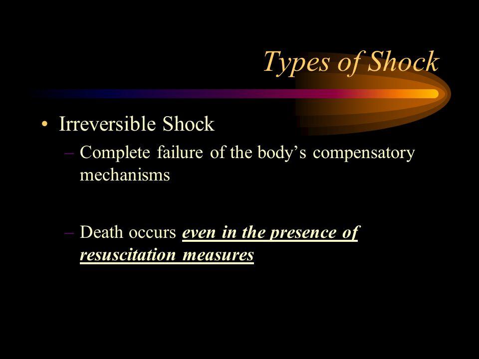 Types of Shock Irreversible Shock