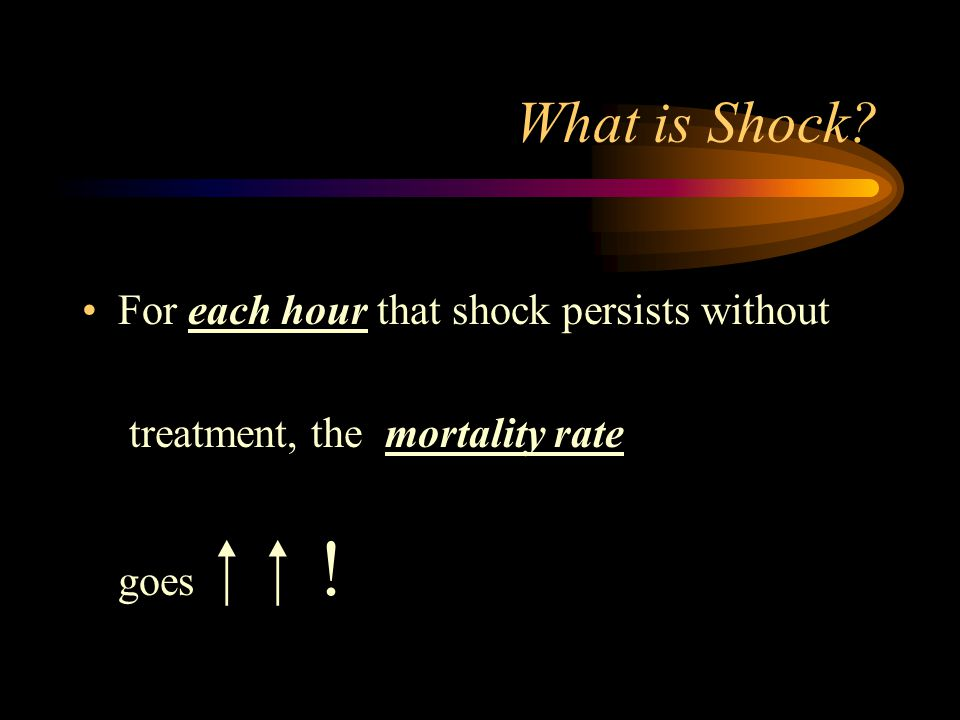 What is Shock For each hour that shock persists without
