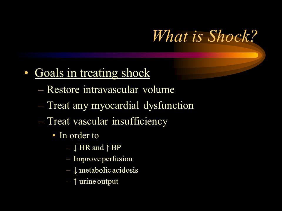 What is Shock Goals in treating shock Restore intravascular volume