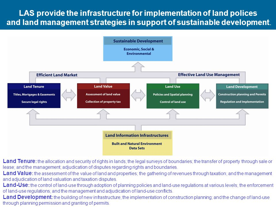 LAS provide the infrastructure for implementation of land polices