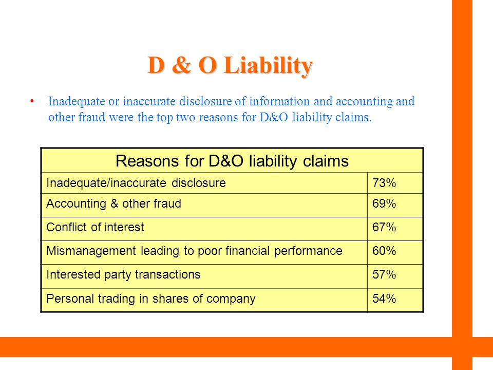 Reasons for D&O liability claims