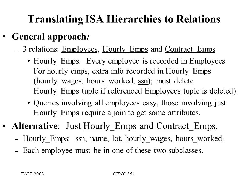 Translating ISA Hierarchies to Relations