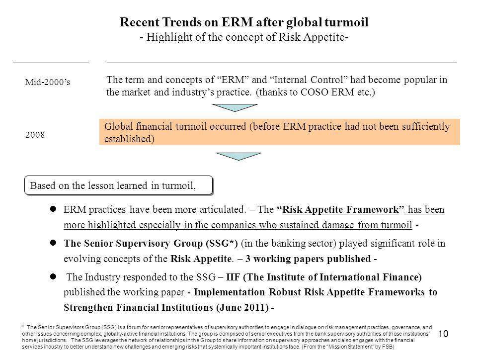 Recent Trends on ERM after global turmoil - Highlight of the concept of Risk Appetite-