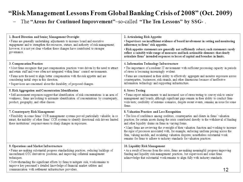 Risk Management Lessons From Global Banking Crisis of 2008 (Oct